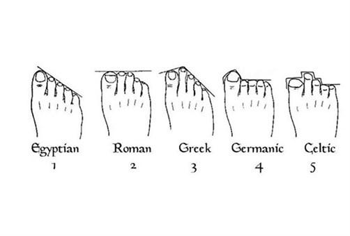 stopala-porijeklo (1)